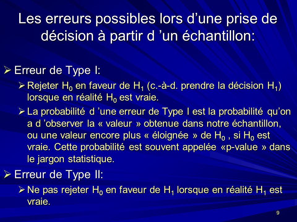 Les erreurs possibles lors d'une prise de décision à partir d 'un échantillon: