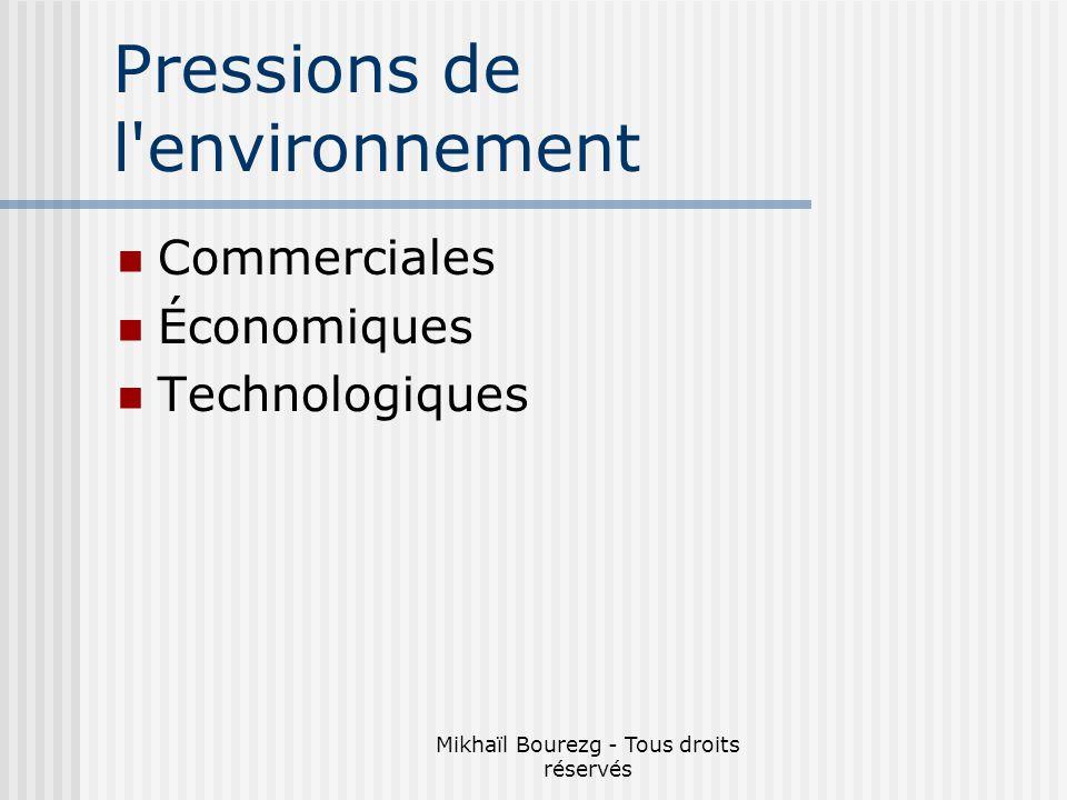 Pressions de l environnement