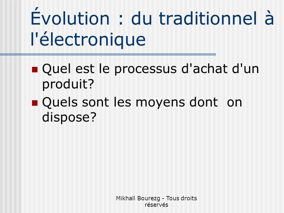 Évolution : du traditionnel à l électronique