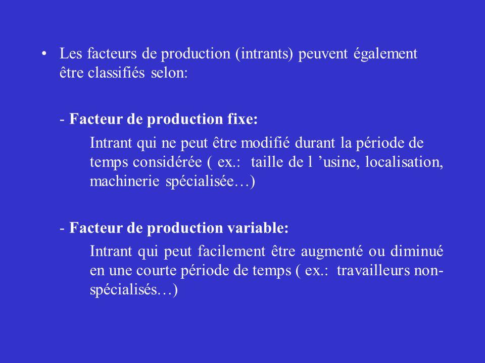 Les facteurs de production (intrants) peuvent également être classifiés selon: