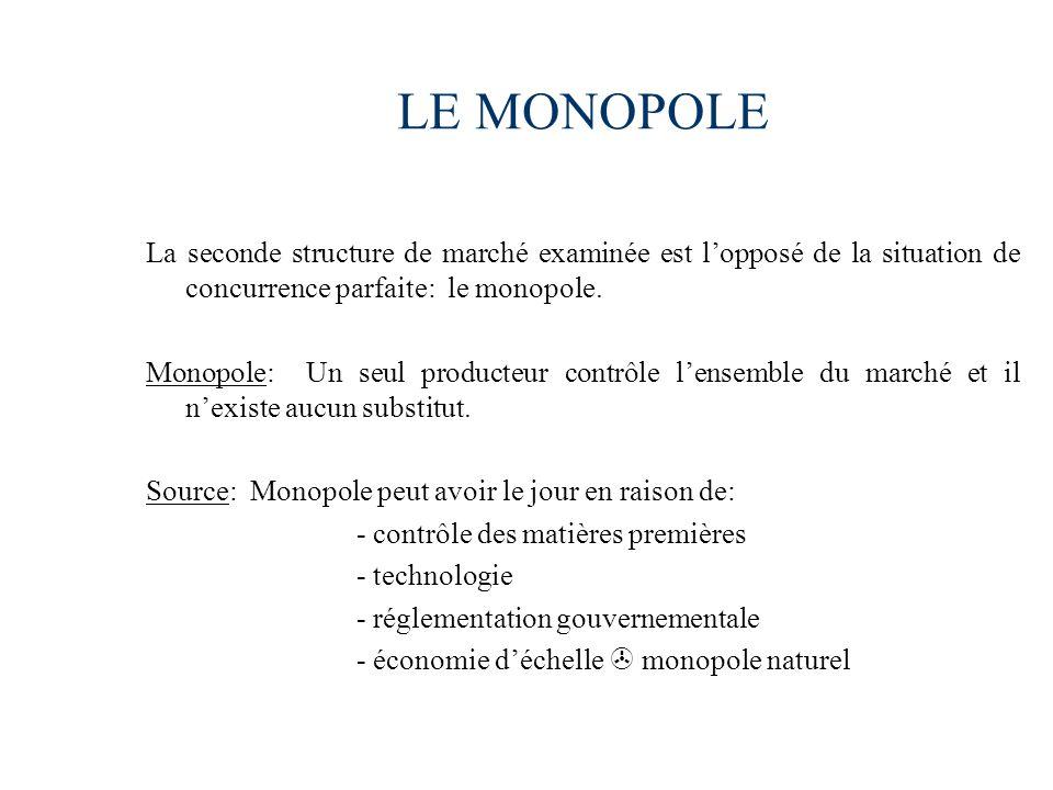 LE MONOPOLE La seconde structure de marché examinée est l'opposé de la situation de concurrence parfaite: le monopole.