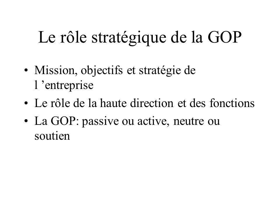 Le rôle stratégique de la GOP