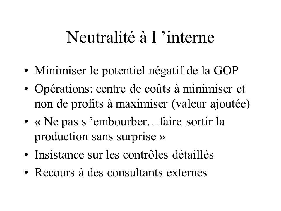 Neutralité à l 'interne