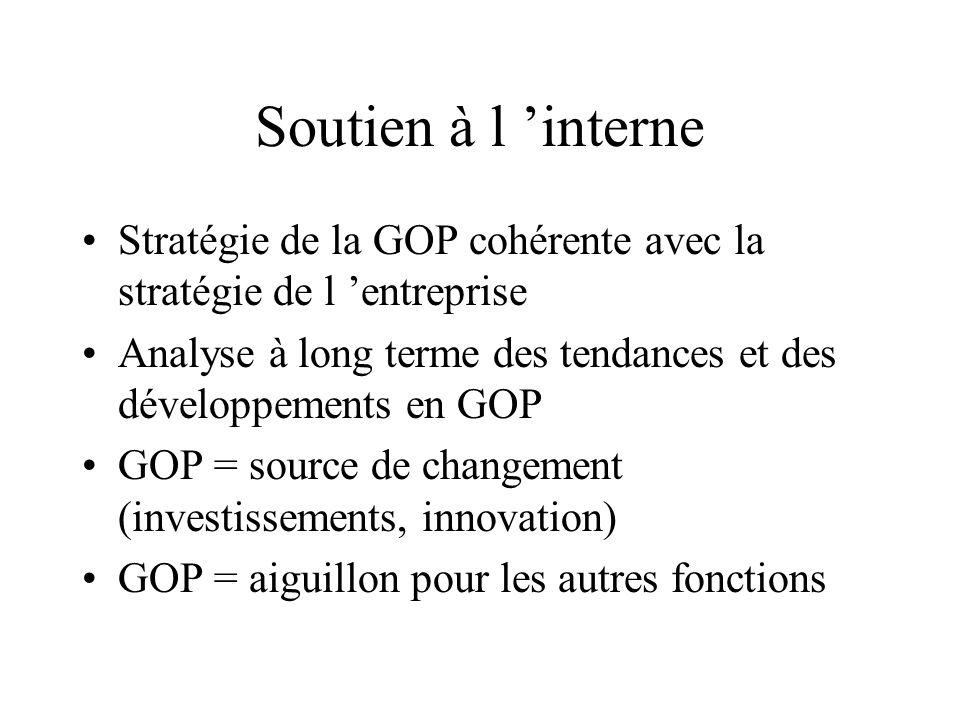 Soutien à l 'interne Stratégie de la GOP cohérente avec la stratégie de l 'entreprise.
