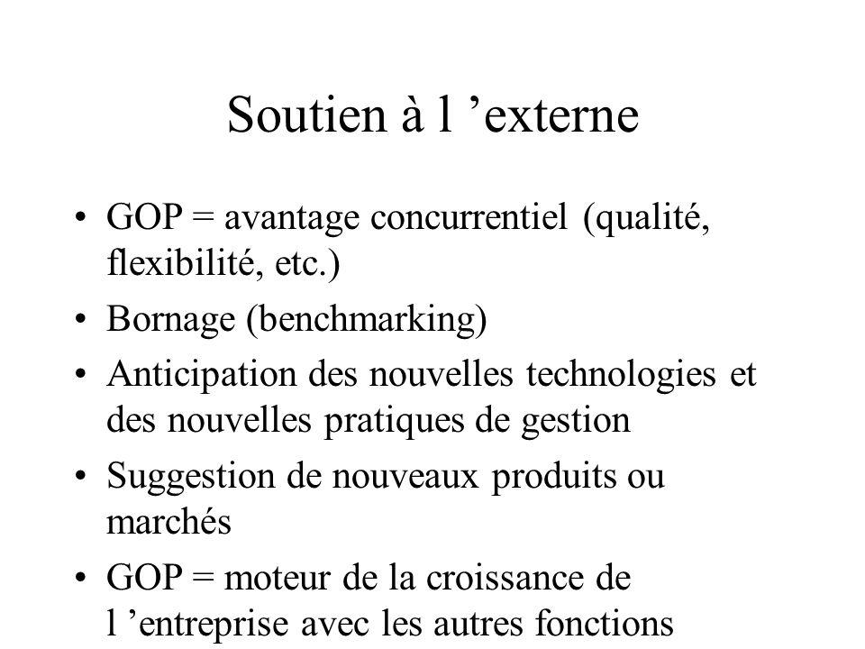 Soutien à l 'externe GOP = avantage concurrentiel (qualité, flexibilité, etc.) Bornage (benchmarking)