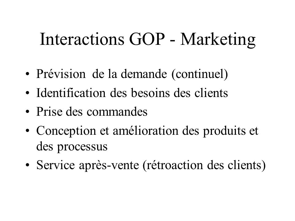 Interactions GOP - Marketing