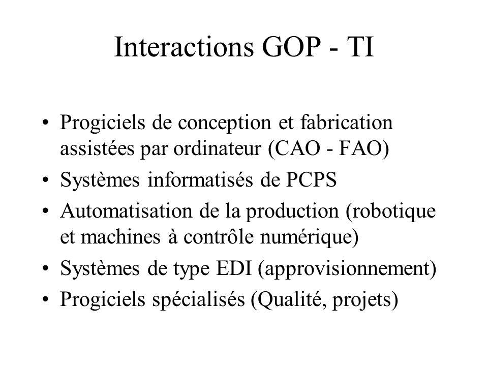 Interactions GOP - TI Progiciels de conception et fabrication assistées par ordinateur (CAO - FAO) Systèmes informatisés de PCPS.