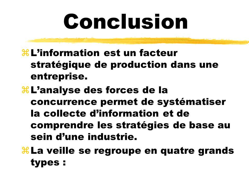 Conclusion L'information est un facteur stratégique de production dans une entreprise.