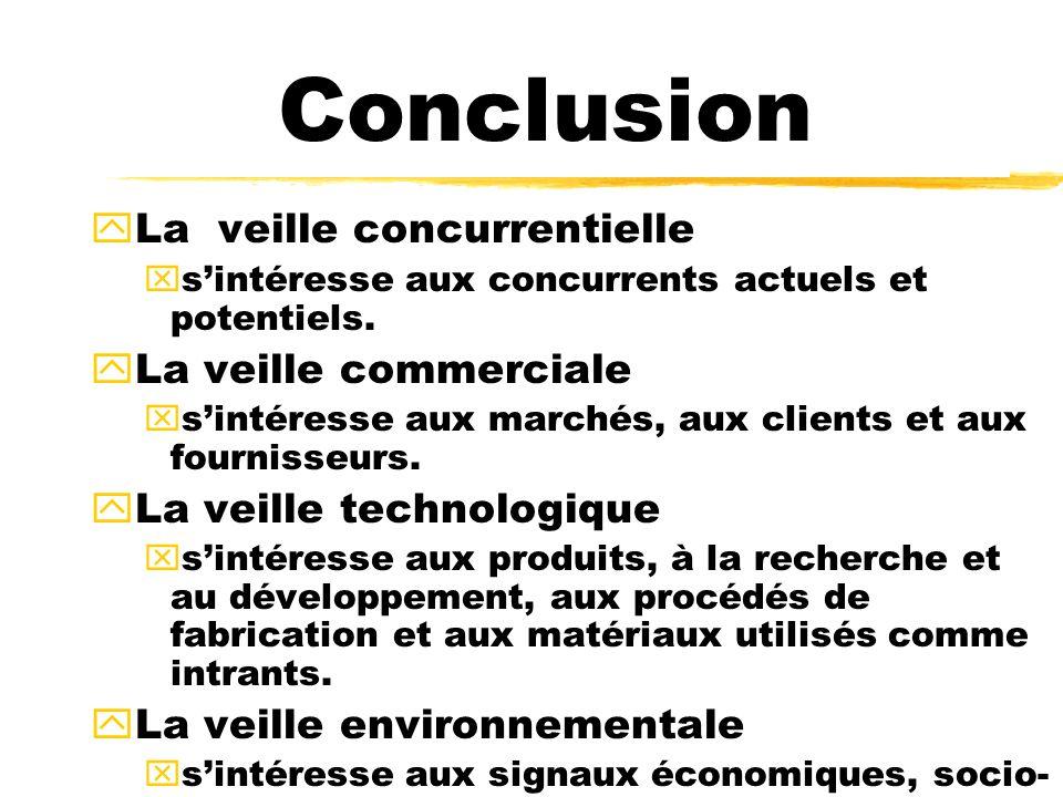 Conclusion La veille concurrentielle La veille commerciale