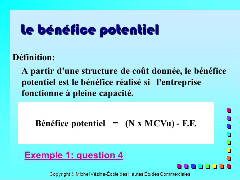 Bénéfice potentiel = (N x MCVu) - F.F.