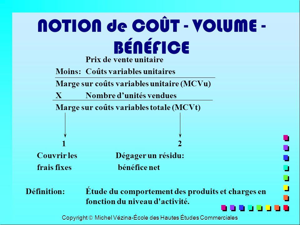 NOTION de COÛT - VOLUME - BÉNÉFICE