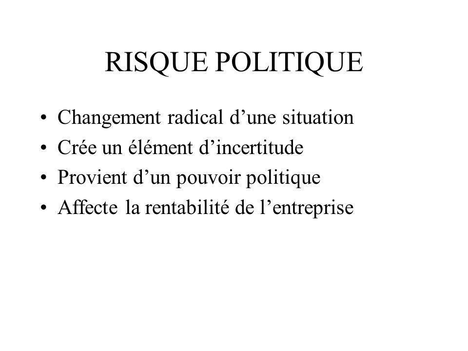 RISQUE POLITIQUE Changement radical d'une situation