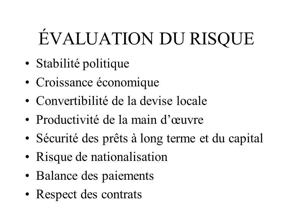 ÉVALUATION DU RISQUE Stabilité politique Croissance économique
