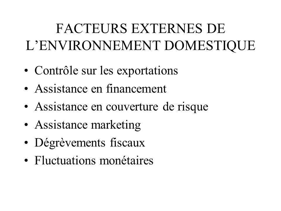 FACTEURS EXTERNES DE L'ENVIRONNEMENT DOMESTIQUE
