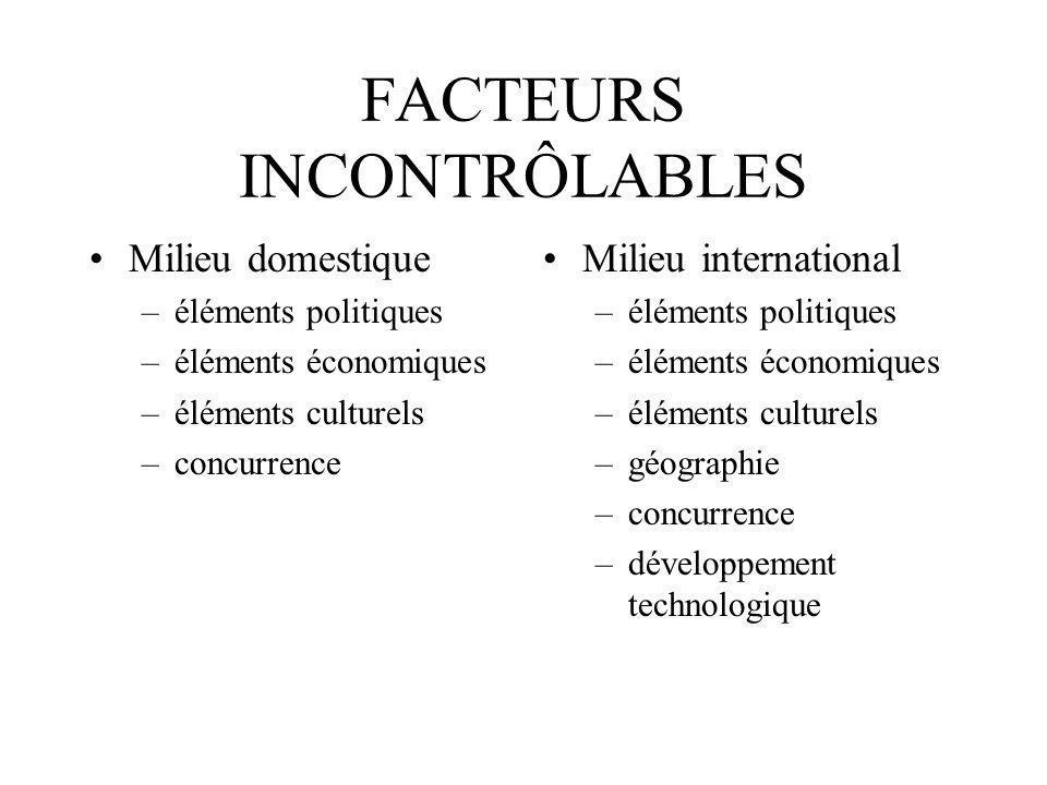 FACTEURS INCONTRÔLABLES
