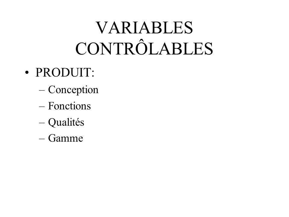 VARIABLES CONTRÔLABLES