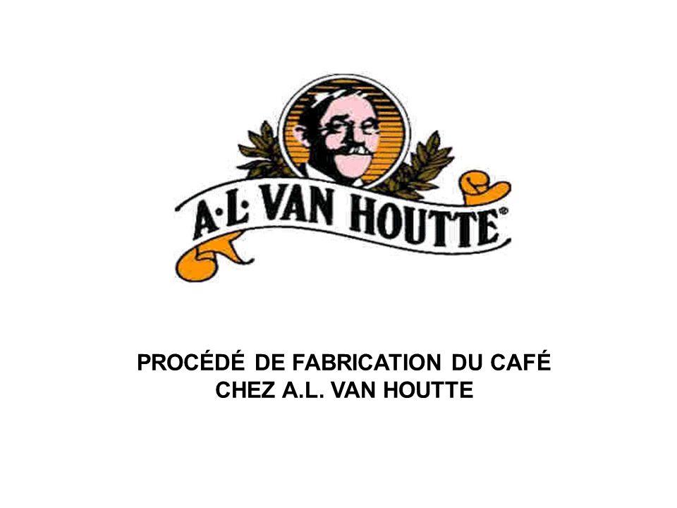 PROCÉDÉ DE FABRICATION DU CAFÉ CHEZ A.L. VAN HOUTTE