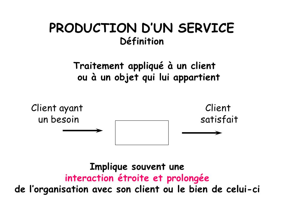 PRODUCTION D'UN SERVICE Définition