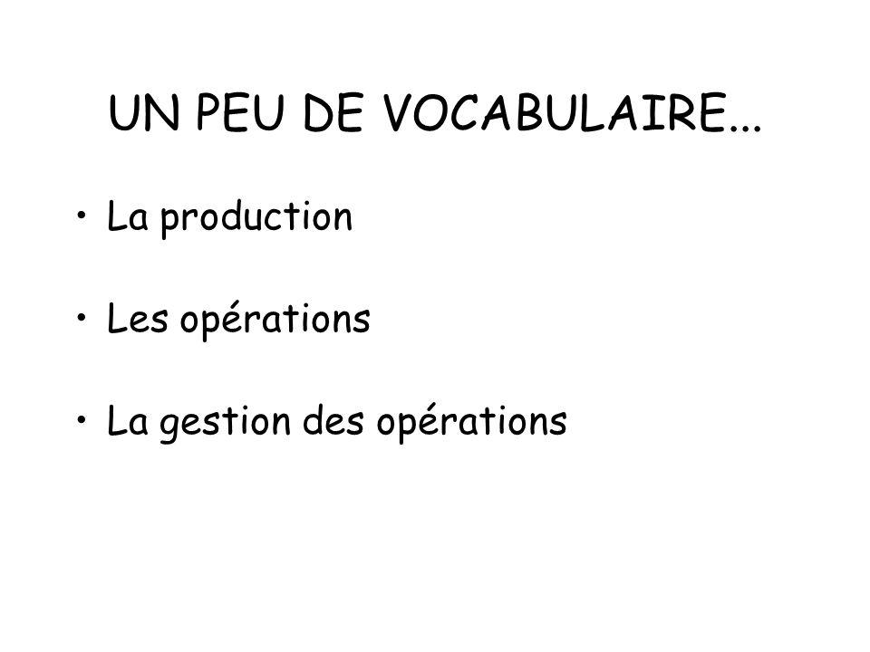 UN PEU DE VOCABULAIRE... La production Les opérations