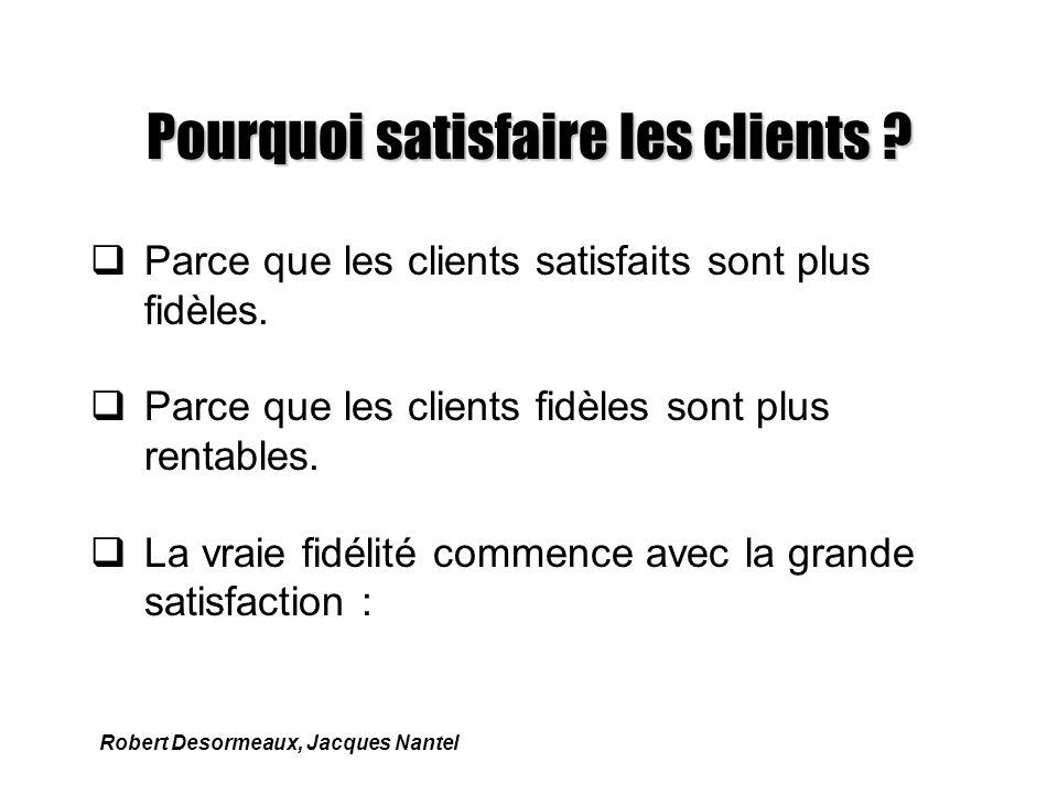 Pourquoi satisfaire les clients