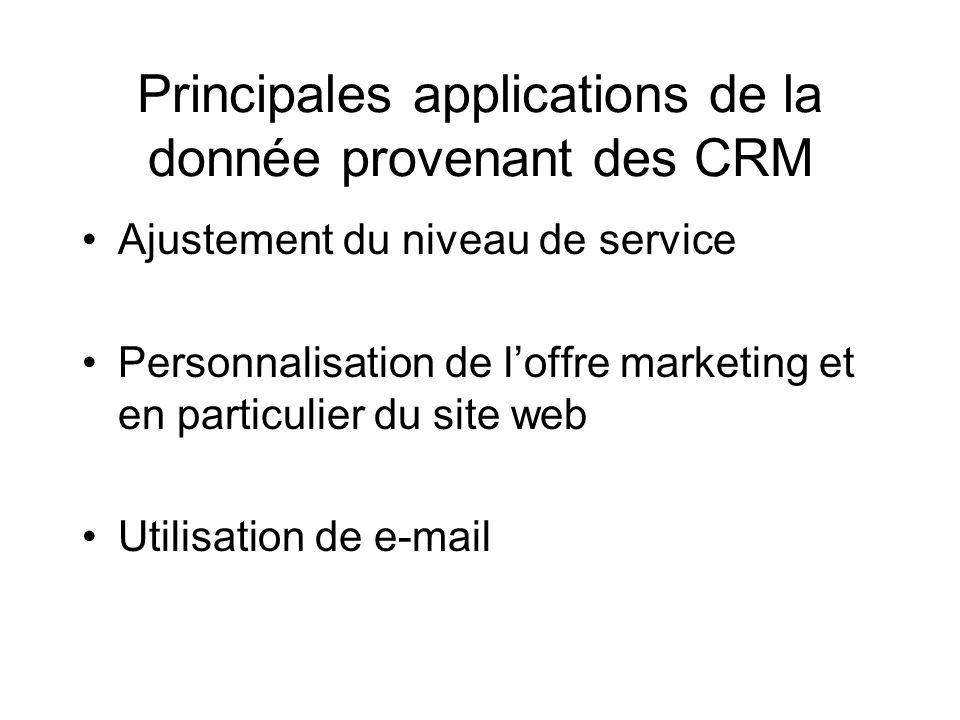 Principales applications de la donnée provenant des CRM