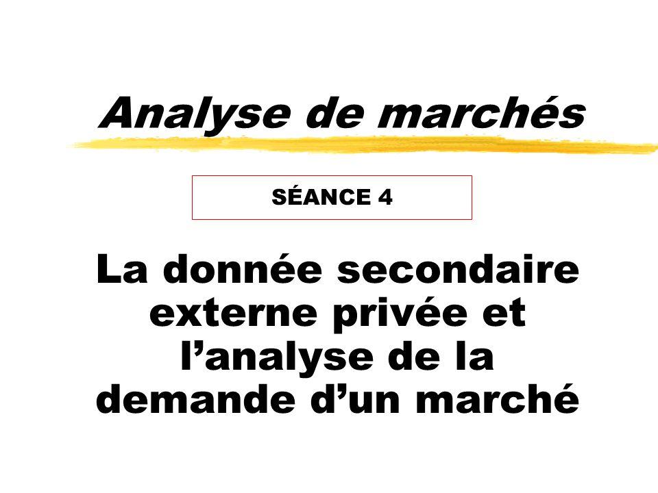 Analyse de marchés SÉANCE 4.
