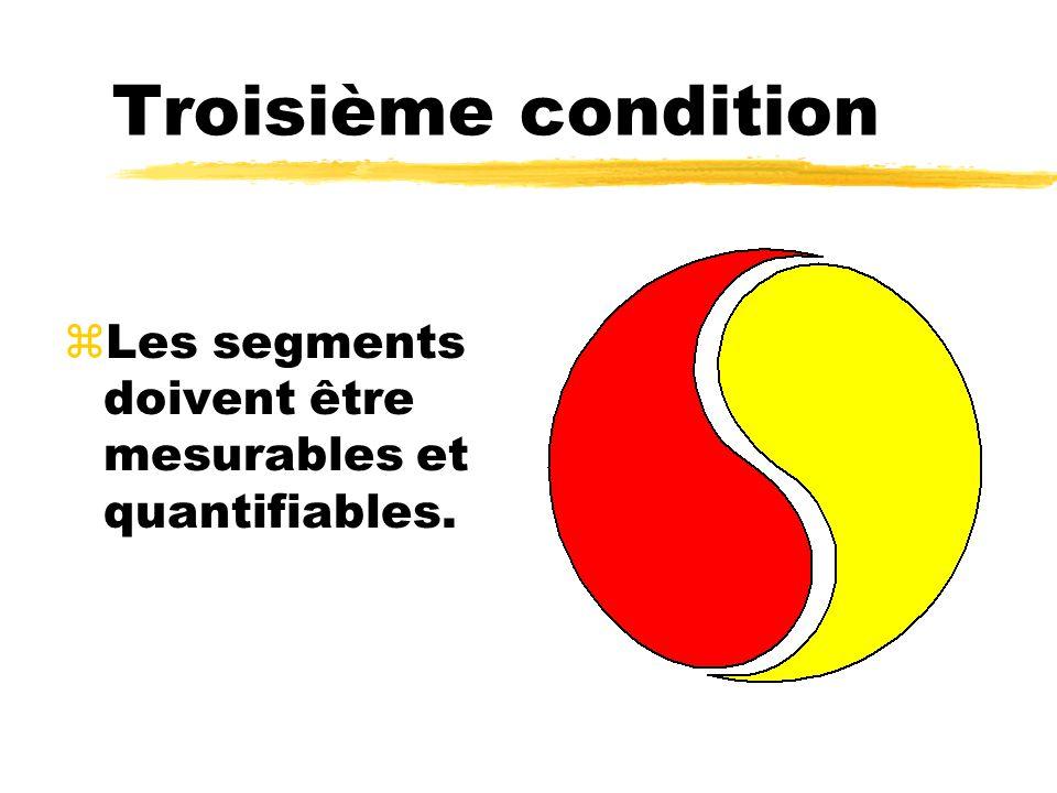 Troisième condition Les segments doivent être mesurables et quantifiables.