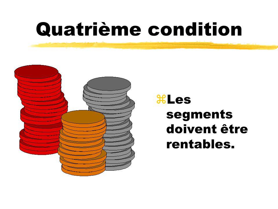 Quatrième condition Les segments doivent être rentables.