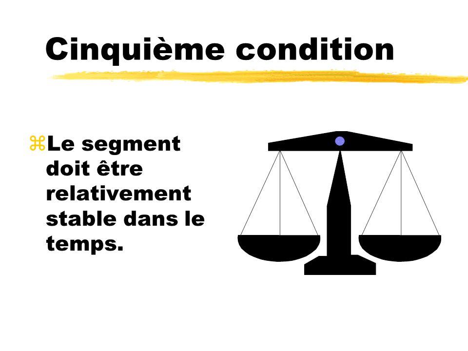 Cinquième condition Le segment doit être relativement stable dans le temps.