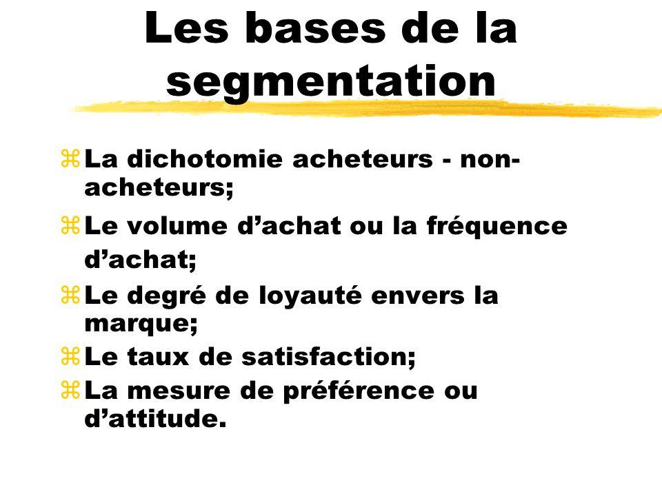 Les bases de la segmentation