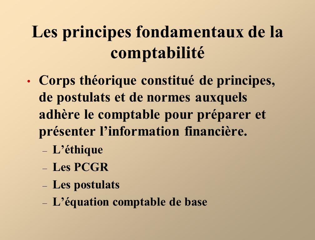 Les principes fondamentaux de la comptabilité