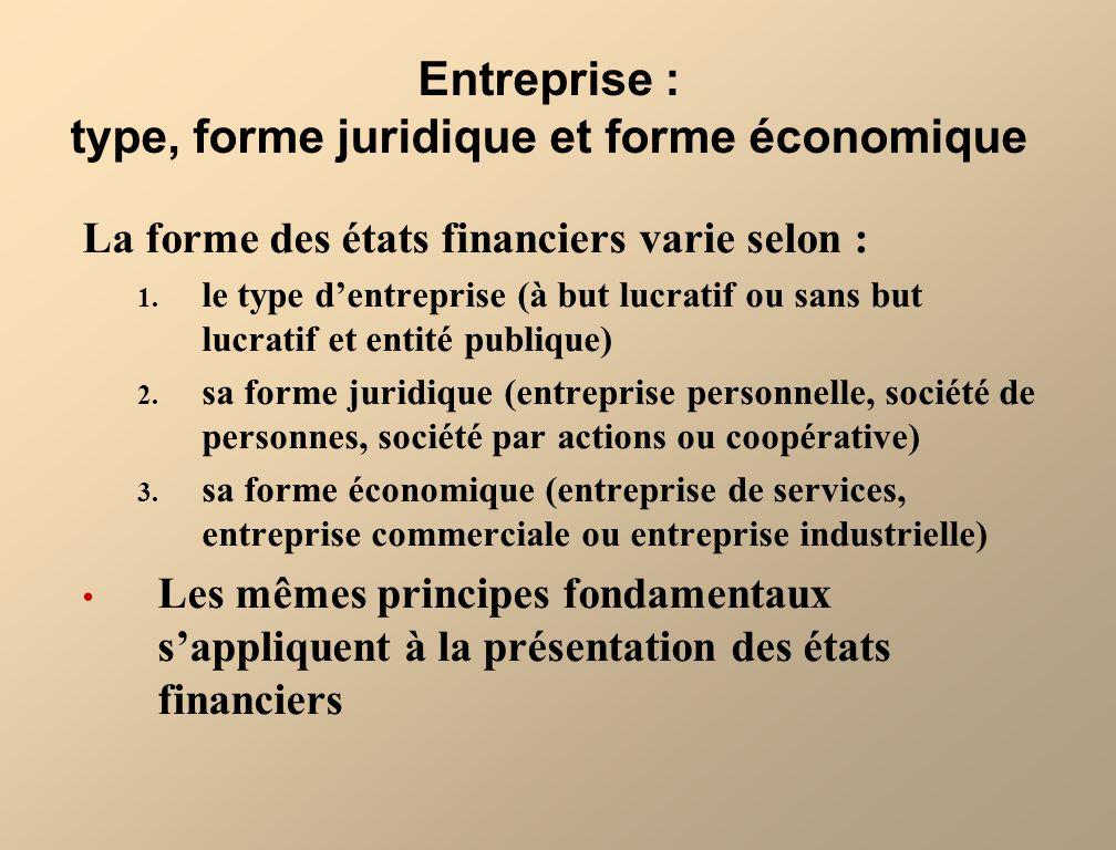 Entreprise : type, forme juridique et forme économique