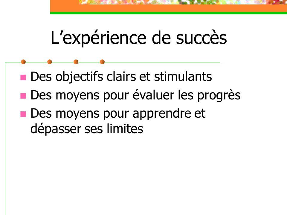 L'expérience de succès