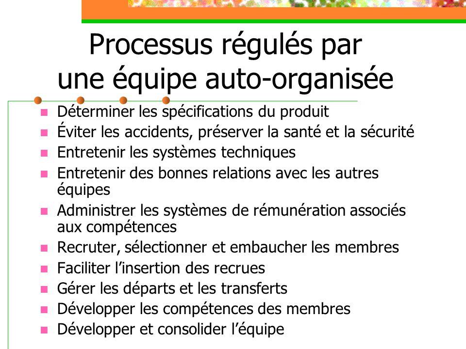 Processus régulés par une équipe auto-organisée