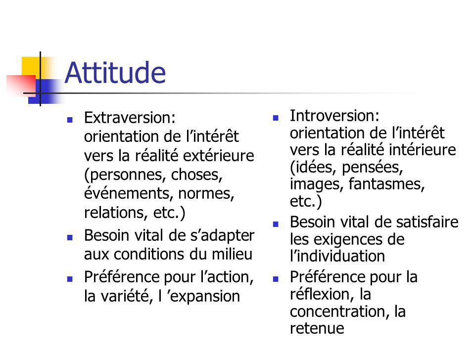 Attitude Extraversion: orientation de l'intérêt vers la réalité extérieure (personnes, choses, événements, normes, relations, etc.)