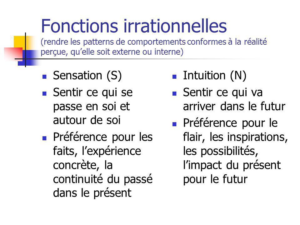 Fonctions irrationnelles (rendre les patterns de comportements conformes à la réalité perçue, qu'elle soit externe ou interne)