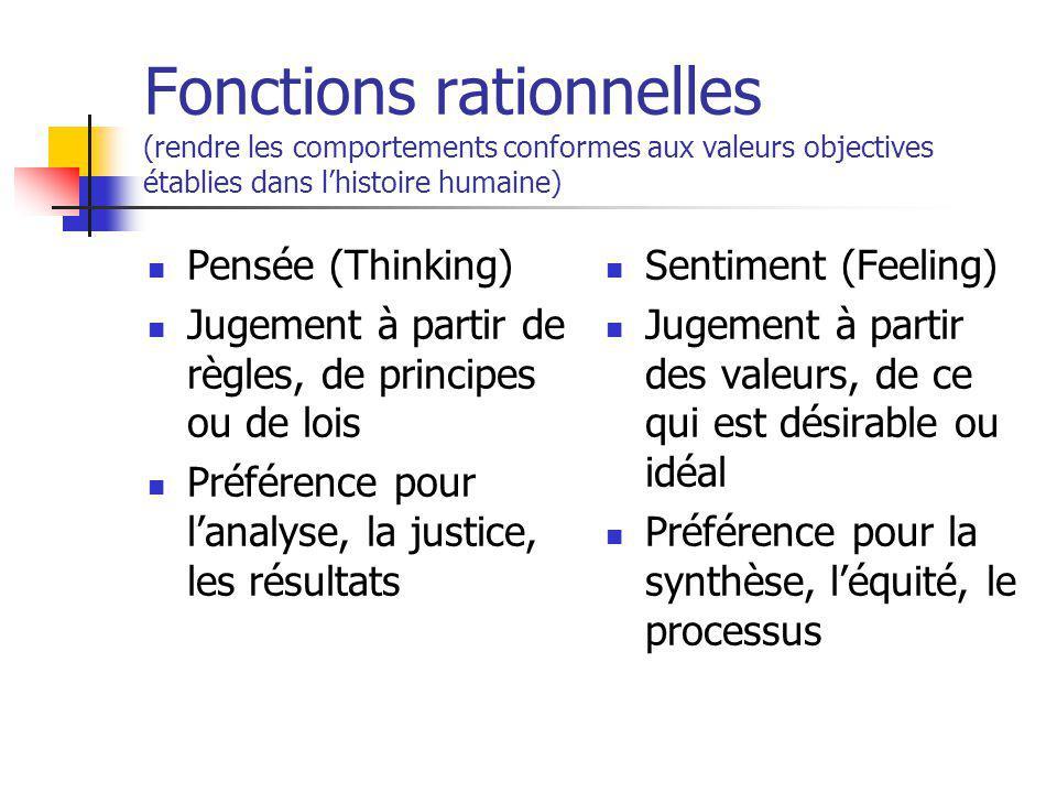 Fonctions rationnelles (rendre les comportements conformes aux valeurs objectives établies dans l'histoire humaine)