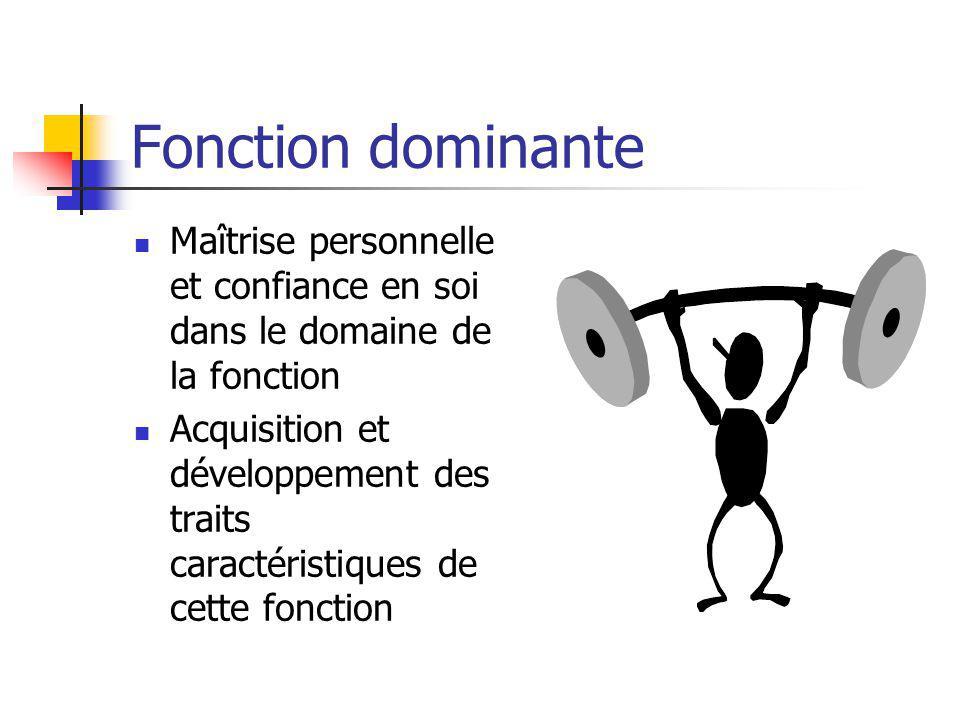 Fonction dominante Maîtrise personnelle et confiance en soi dans le domaine de la fonction.