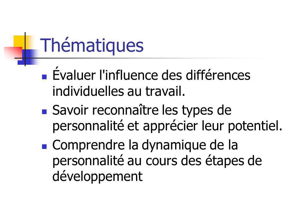 Thématiques Évaluer l influence des différences individuelles au travail. Savoir reconnaître les types de personnalité et apprécier leur potentiel.