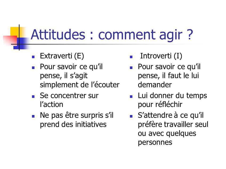Attitudes : comment agir
