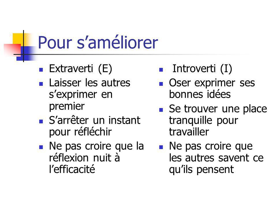 Pour s'améliorer Extraverti (E)