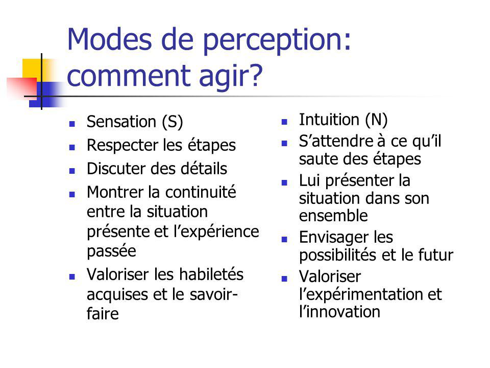 Modes de perception: comment agir
