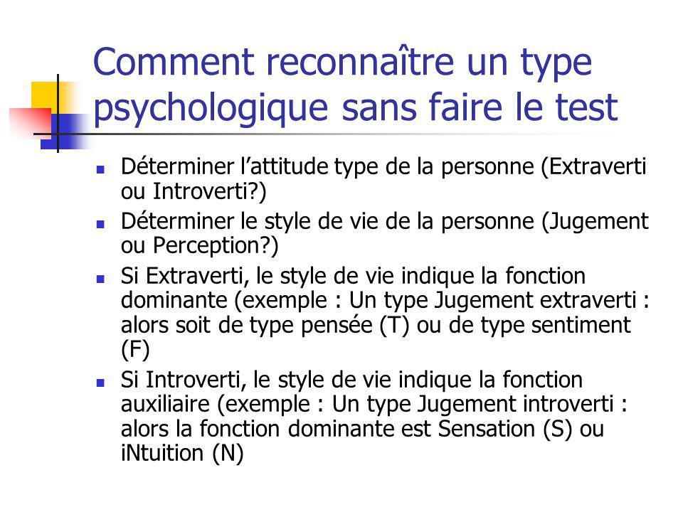 Comment reconnaître un type psychologique sans faire le test