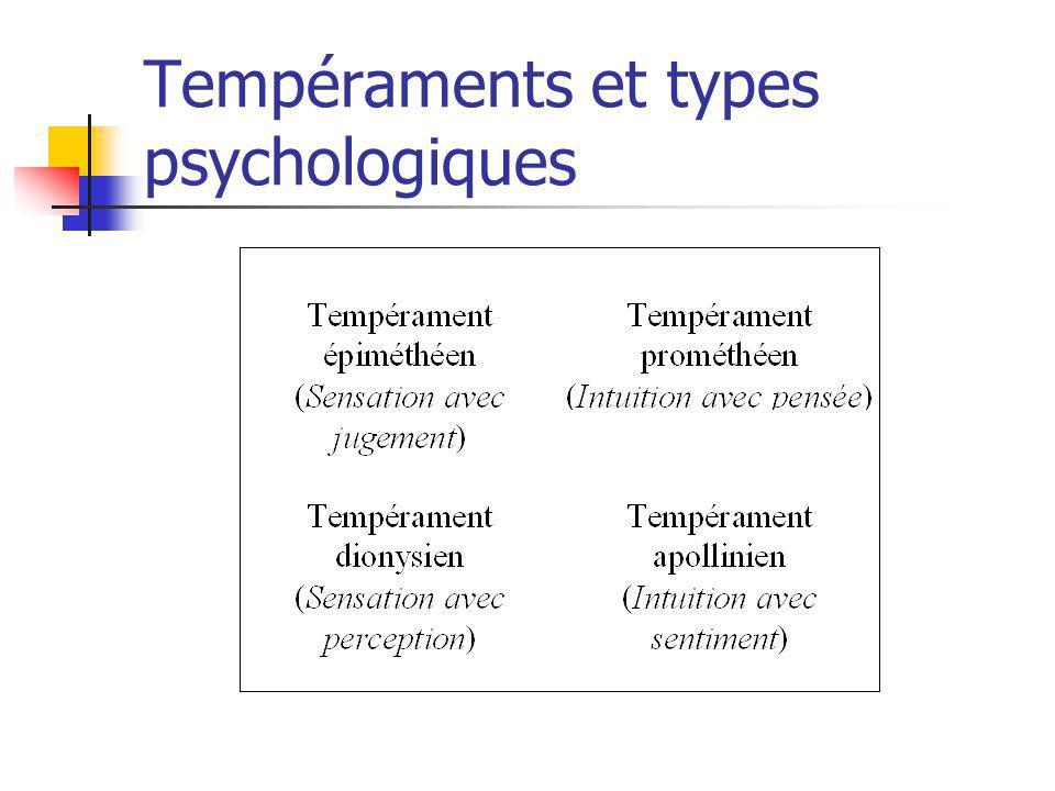 Tempéraments et types psychologiques