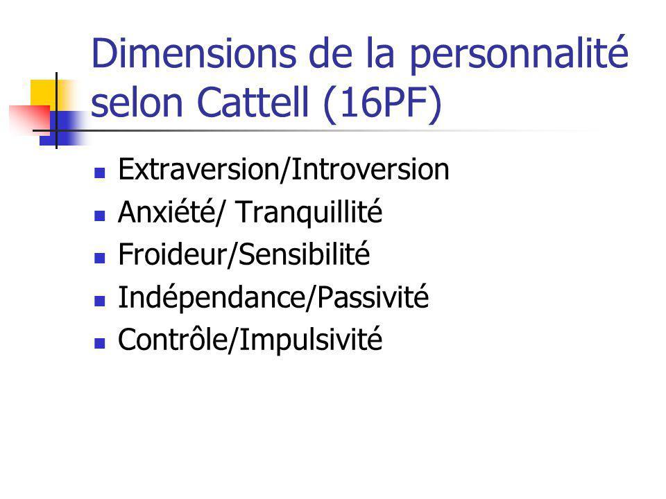 Dimensions de la personnalité selon Cattell (16PF)