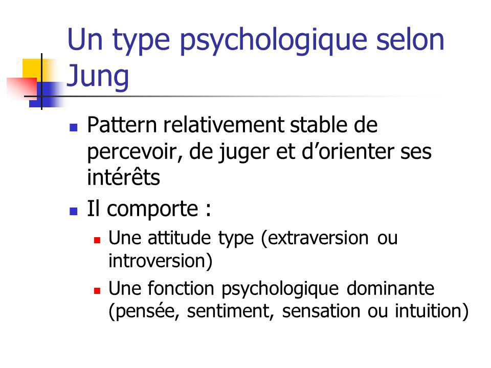 Un type psychologique selon Jung