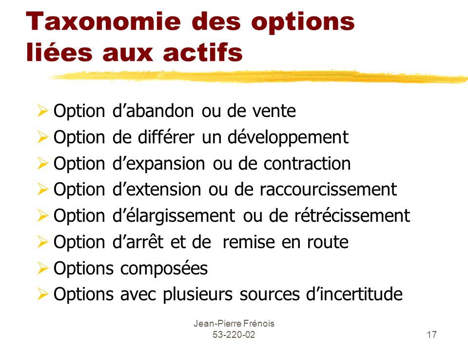 Taxonomie des options liées aux actifs