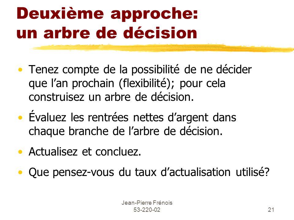 Deuxième approche: un arbre de décision