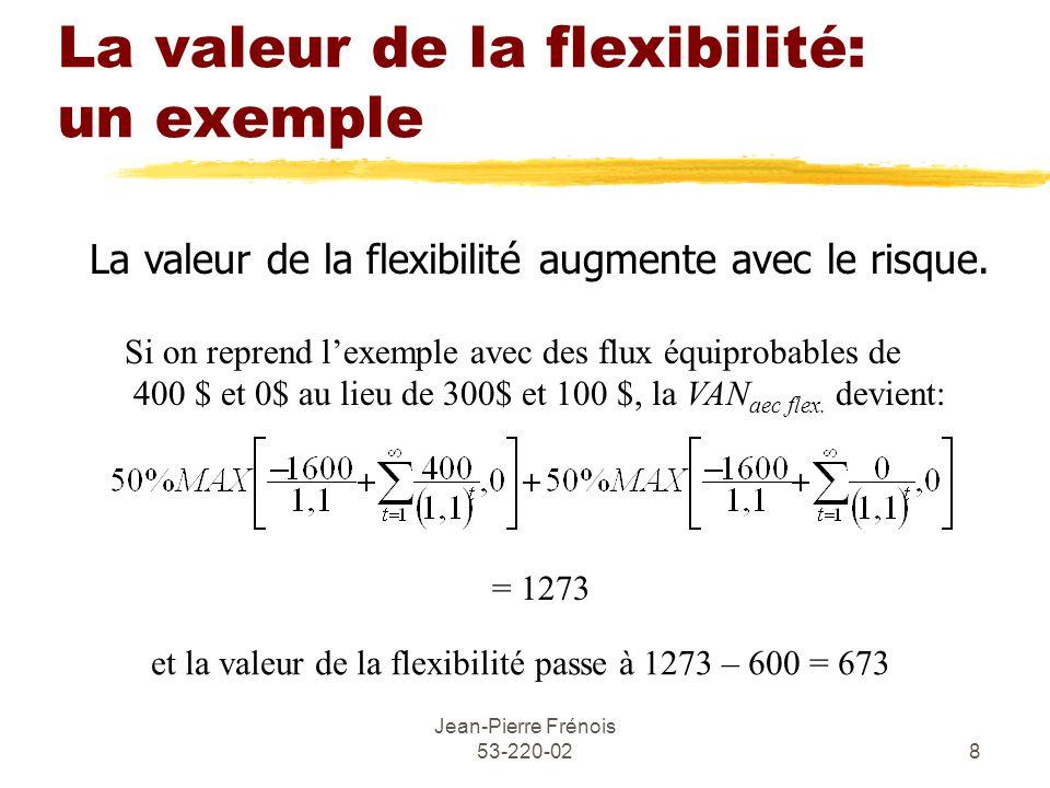 La valeur de la flexibilité: un exemple