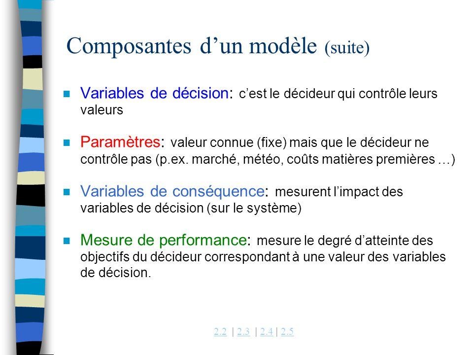 Composantes d'un modèle (suite)